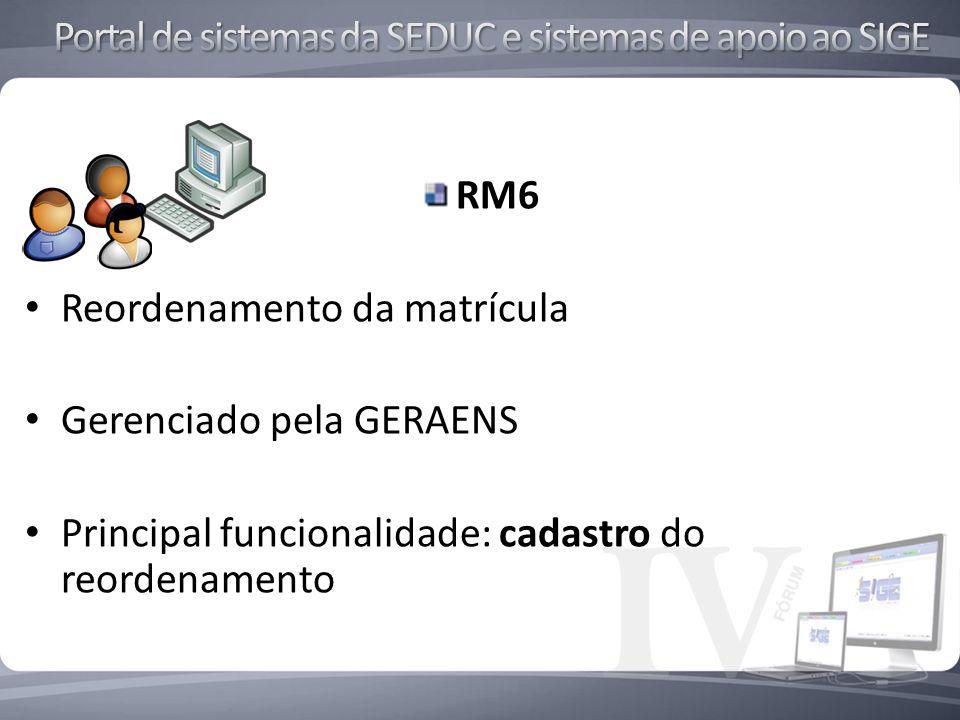 RM6 Reordenamento da matrícula Gerenciado pela GERAENS Principal funcionalidade: cadastro do reordenamento