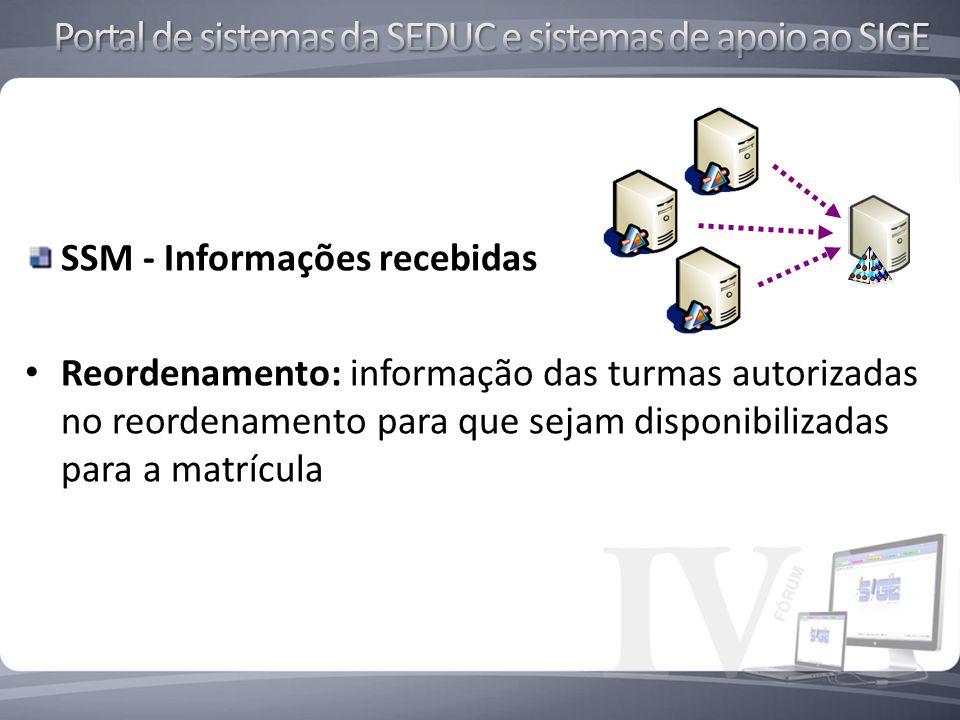 SSM - Informações recebidas Reordenamento: informação das turmas autorizadas no reordenamento para que sejam disponibilizadas para a matrícula