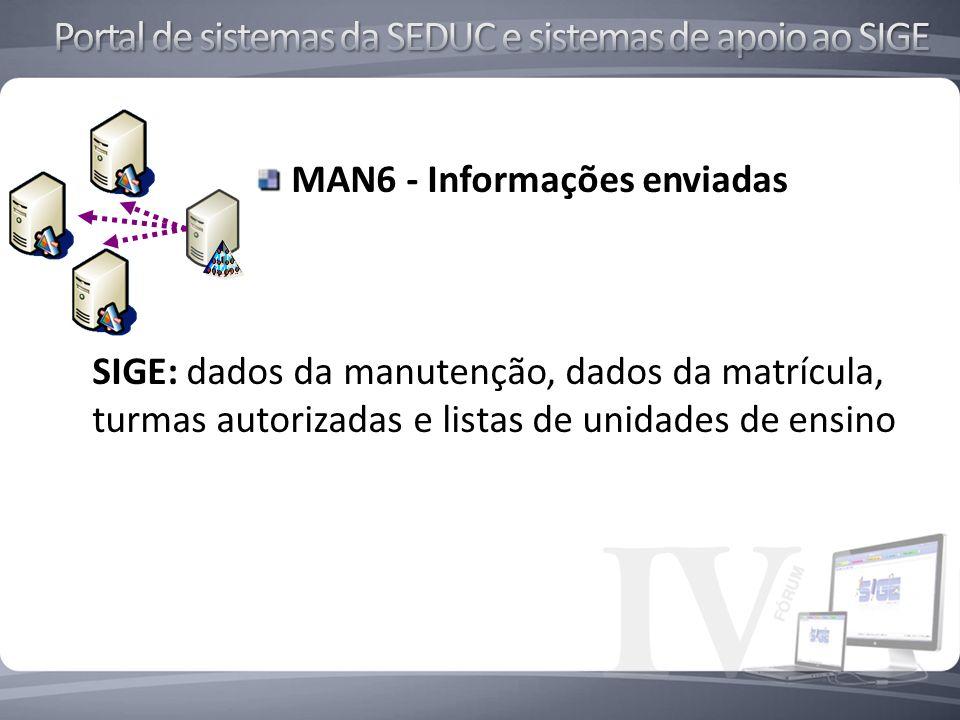 MAN6 - Informações enviadas SIGE: dados da manutenção, dados da matrícula, turmas autorizadas e listas de unidades de ensino