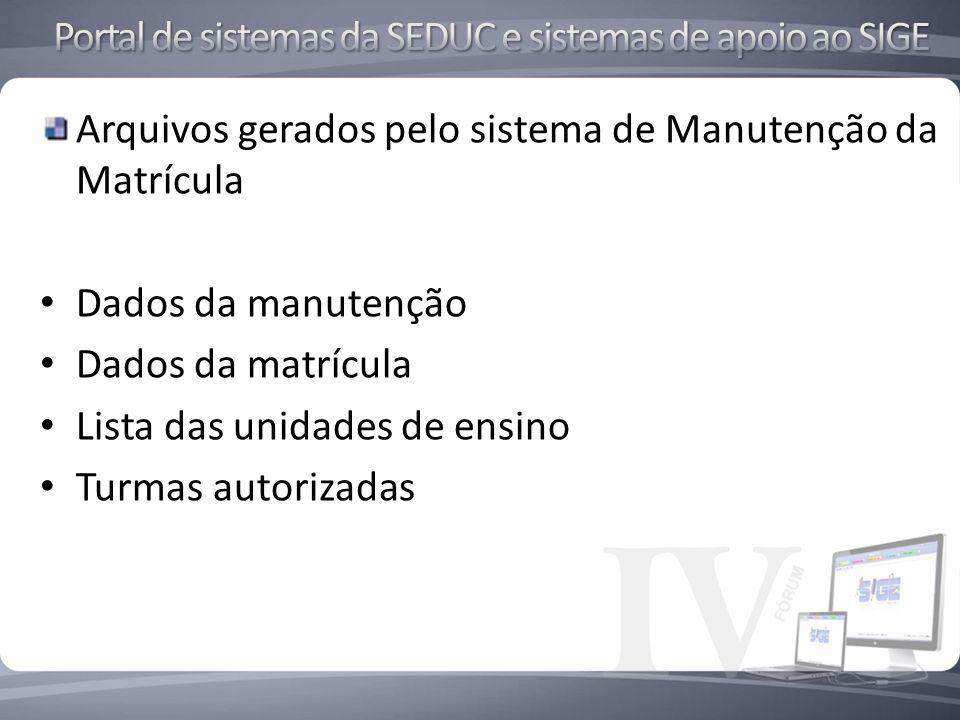 Arquivos gerados pelo sistema de Manutenção da Matrícula Dados da manutenção Dados da matrícula Lista das unidades de ensino Turmas autorizadas