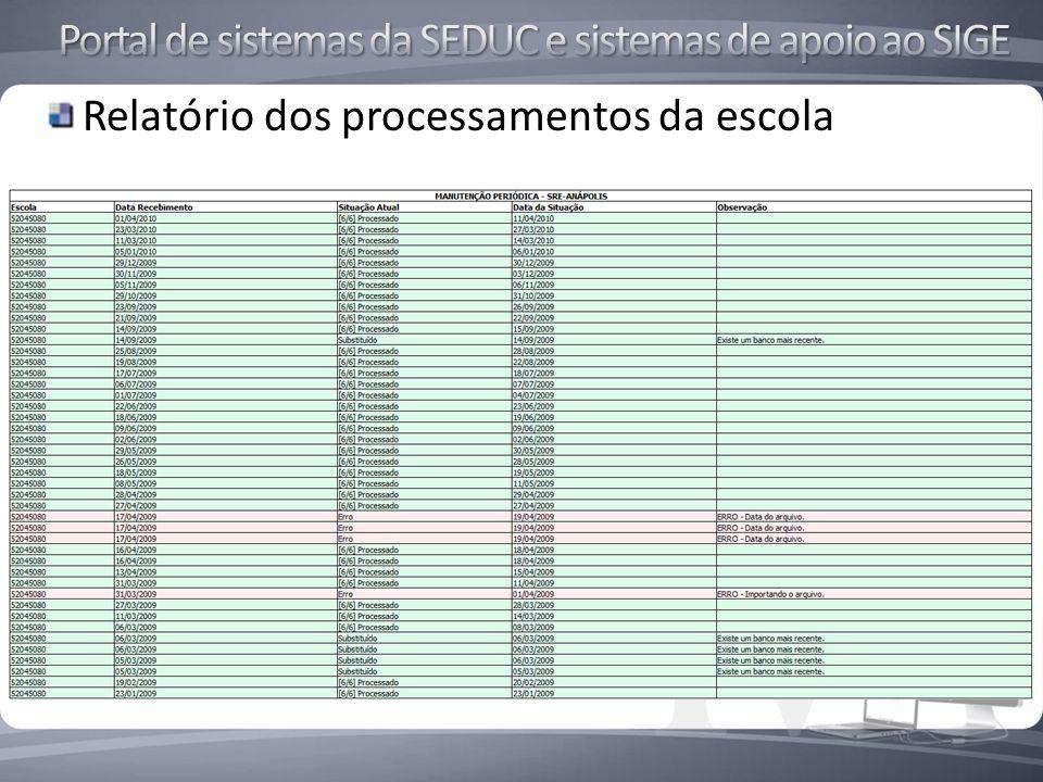 Relatório dos processamentos da escola