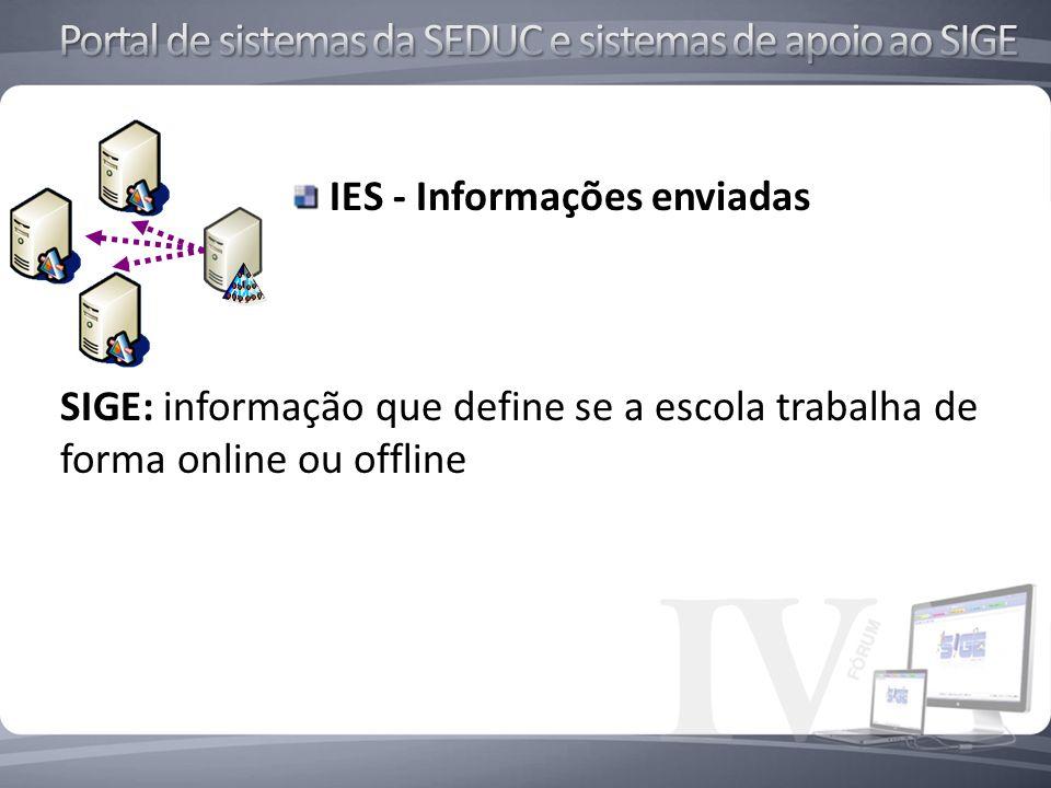 IES - Informações enviadas SIGE: informação que define se a escola trabalha de forma online ou offline