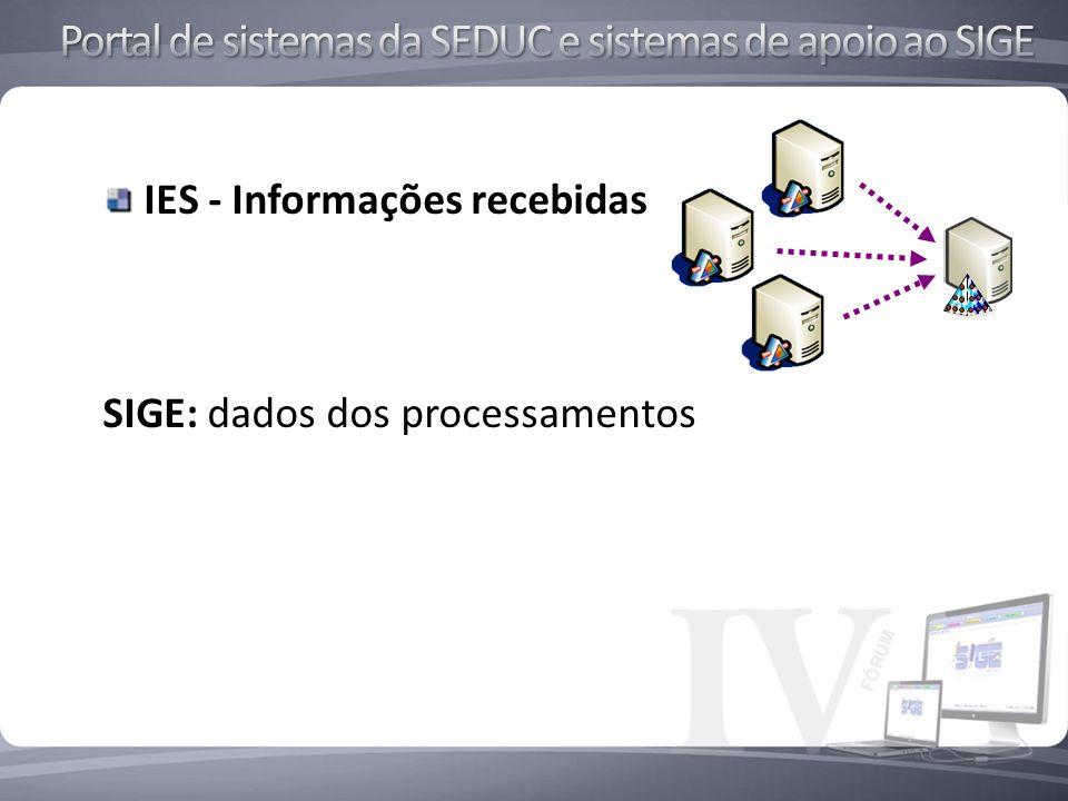 IES - Informações recebidas SIGE: dados dos processamentos