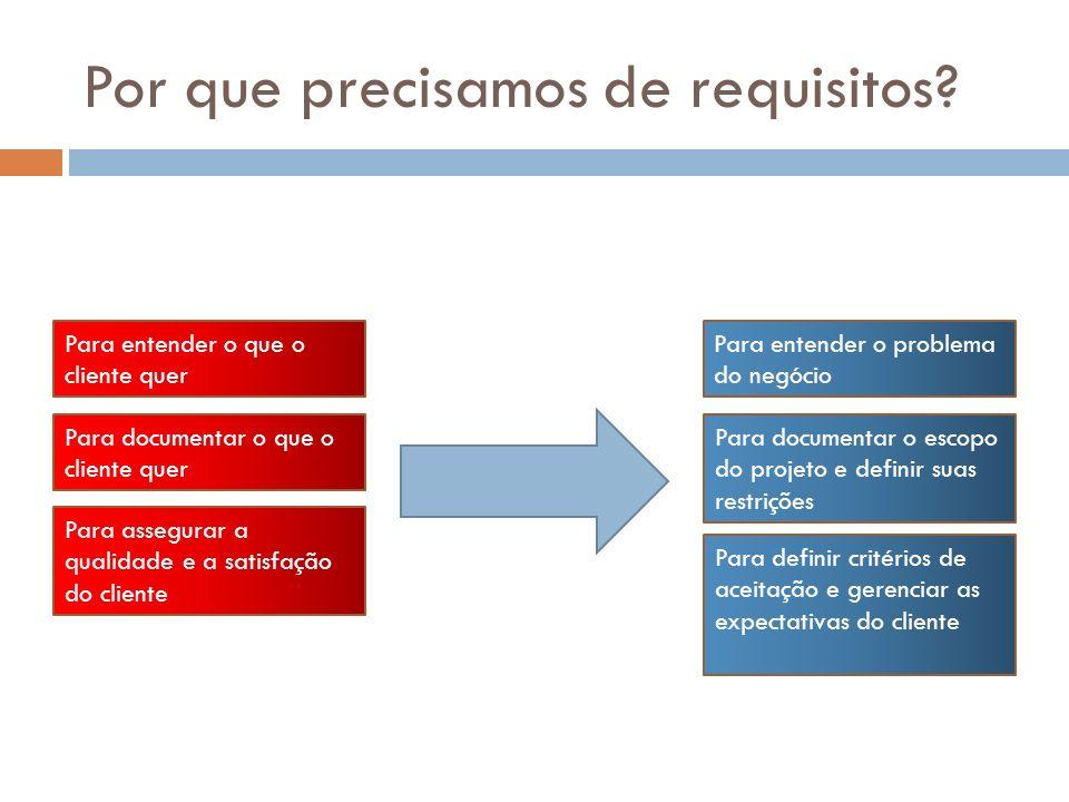 Por que precisamos de requisitos? Para entender o que o cliente quer Para documentar o que o cliente quer Para assegurar a qualidade e a satisfação do