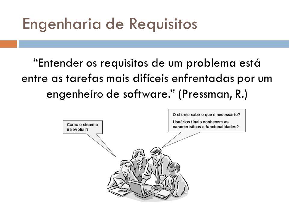 Engenharia de Requisitos Entender os requisitos de um problema está entre as tarefas mais difíceis enfrentadas por um engenheiro de software. (Pressma