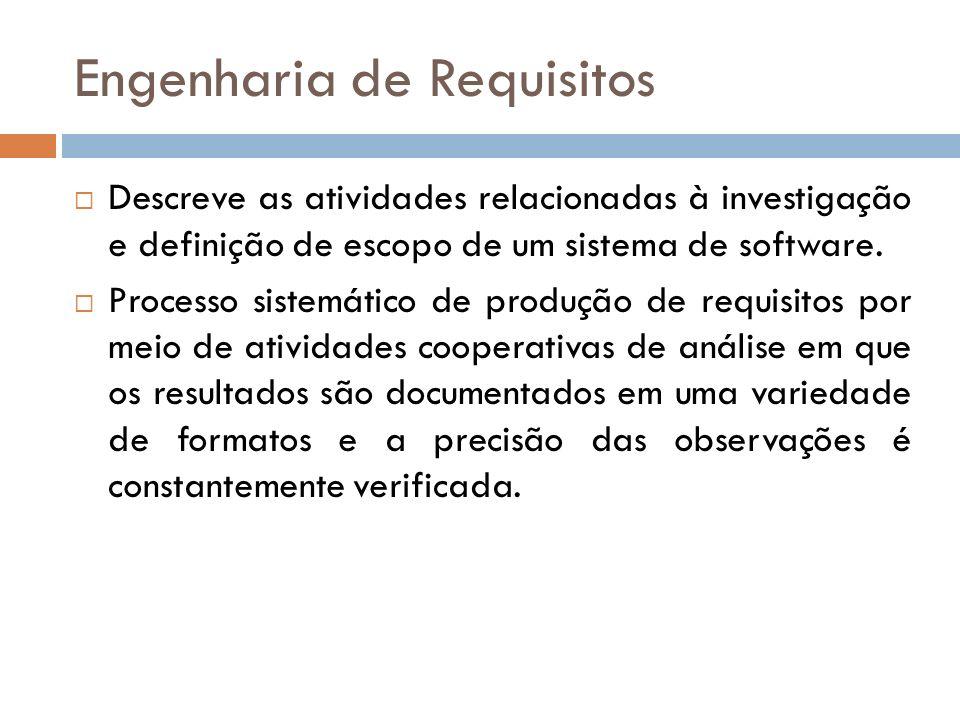 Engenharia de Requisitos Descreve as atividades relacionadas à investigação e definição de escopo de um sistema de software. Processo sistemático de p