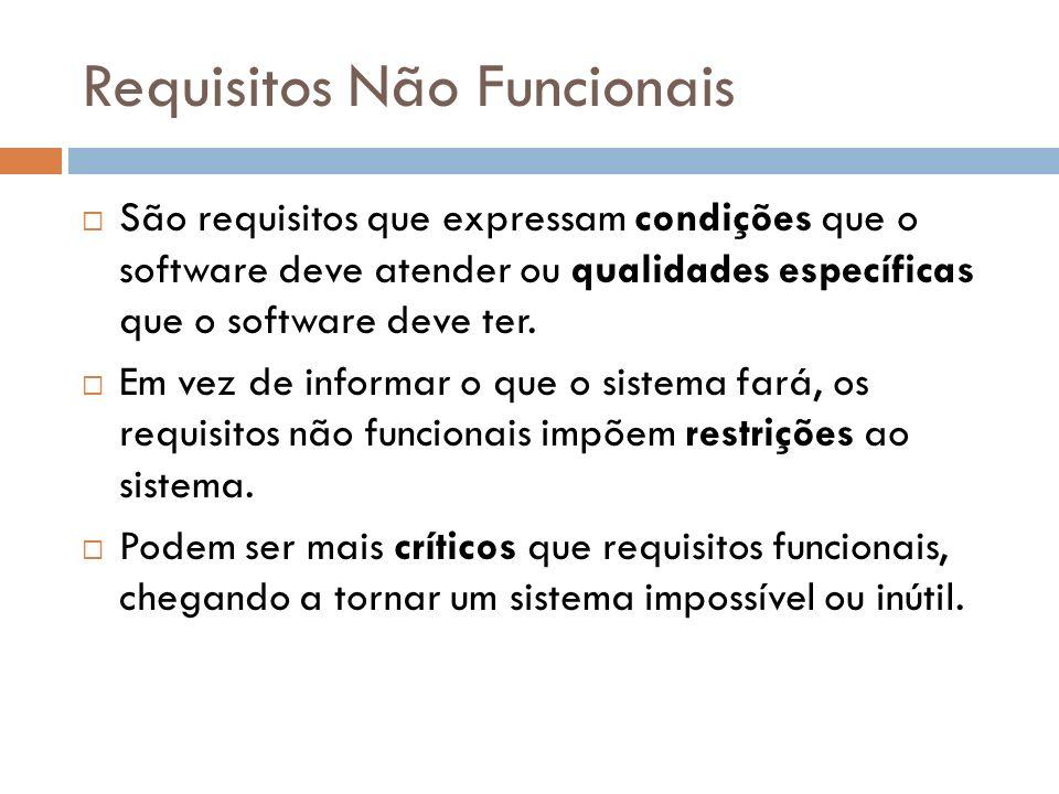 Requisitos Não Funcionais São requisitos que expressam condições que o software deve atender ou qualidades específicas que o software deve ter. Em vez