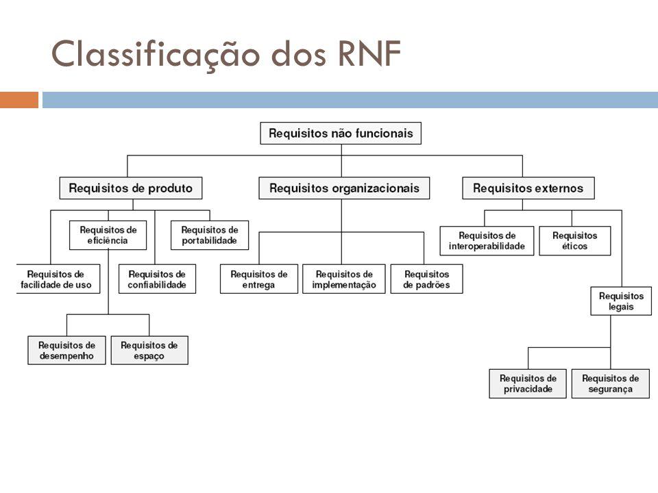 Classificação dos RNF