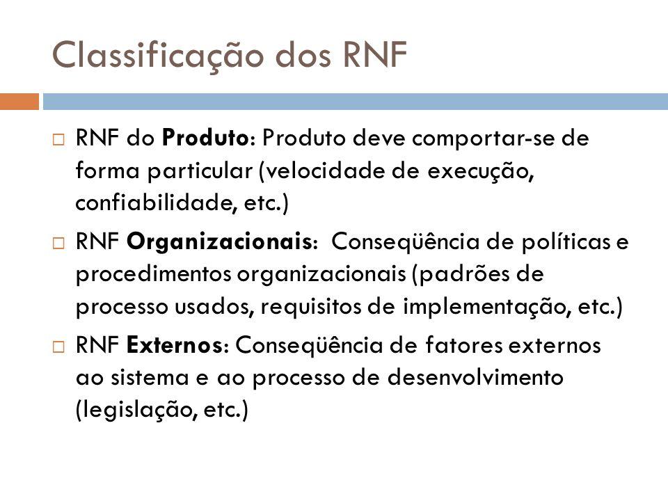 RNF do Produto: Produto deve comportar-se de forma particular (velocidade de execução, confiabilidade, etc.) RNF Organizacionais: Conseqüência de polí
