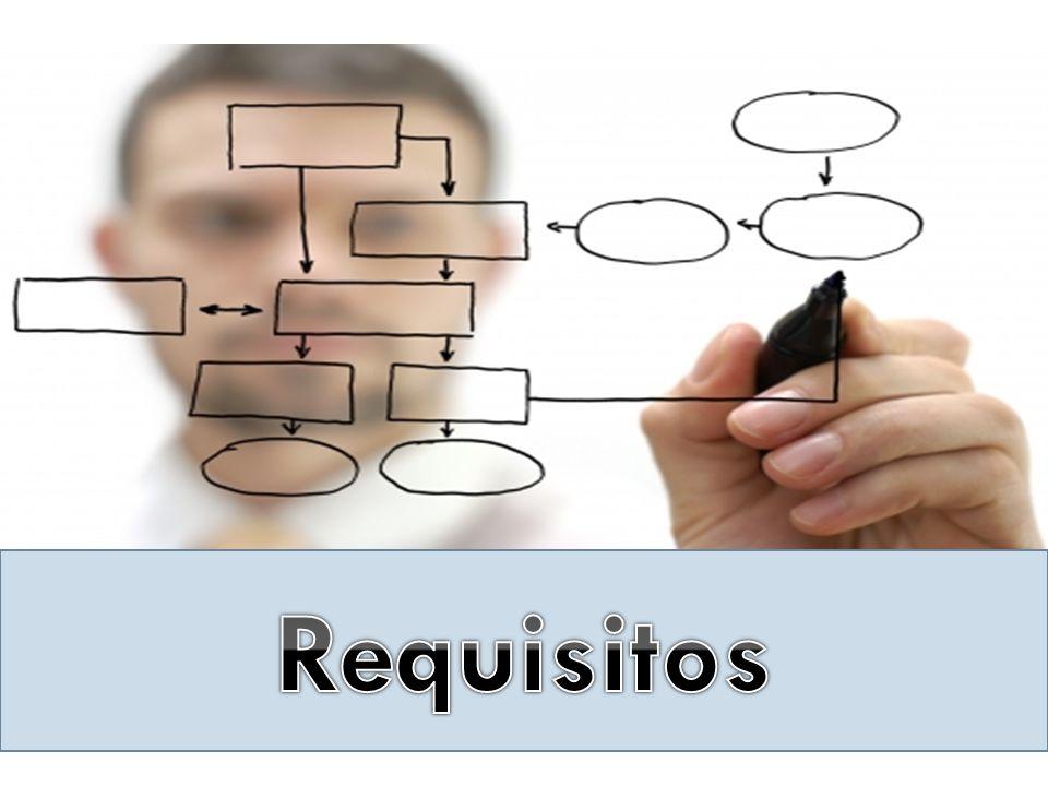 Exemplos [RFO1] O software deve permitir que o atendente efetue cadastro de clientes.