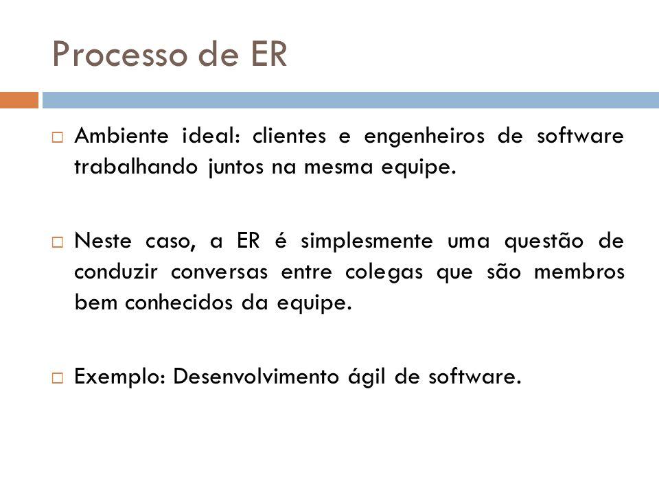 Processo de ER Ambiente ideal: clientes e engenheiros de software trabalhando juntos na mesma equipe. Neste caso, a ER é simplesmente uma questão de c
