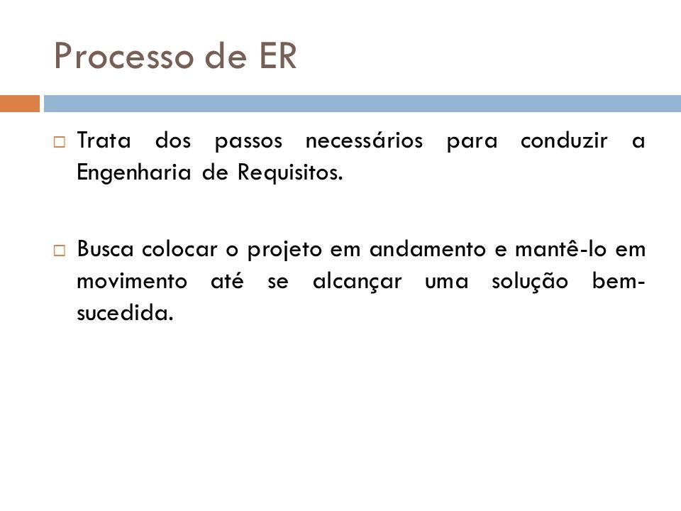 Processo de ER Trata dos passos necessários para conduzir a Engenharia de Requisitos. Busca colocar o projeto em andamento e mantê-lo em movimento até