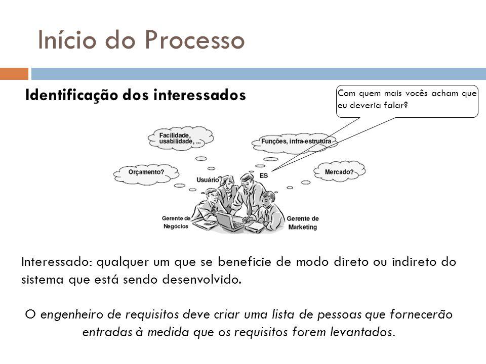 Identificação dos interessados Interessado: qualquer um que se beneficie de modo direto ou indireto do sistema que está sendo desenvolvido. O engenhei