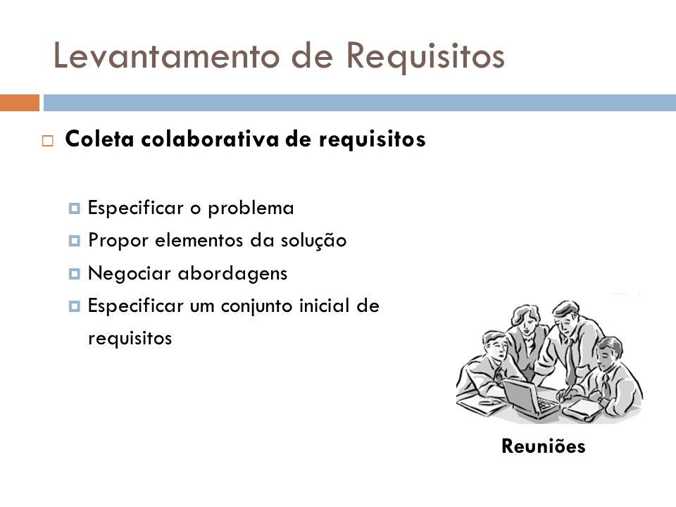 Coleta colaborativa de requisitos Especificar o problema Propor elementos da solução Negociar abordagens Especificar um conjunto inicial de requisitos