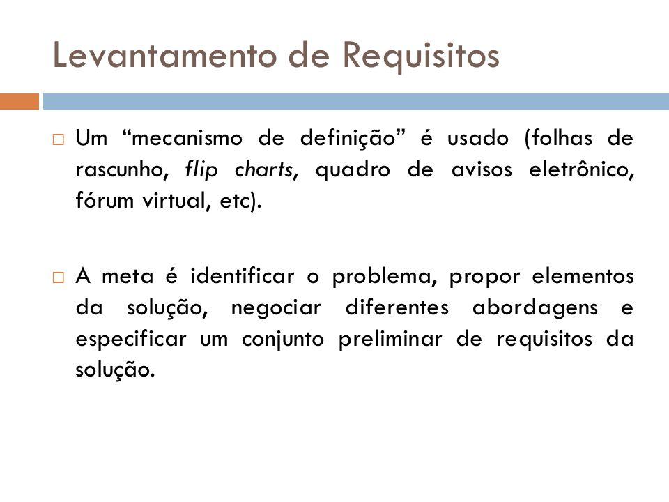Um mecanismo de definição é usado (folhas de rascunho, flip charts, quadro de avisos eletrônico, fórum virtual, etc). A meta é identificar o problema,
