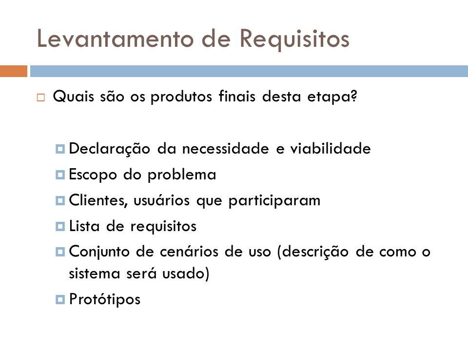 Quais são os produtos finais desta etapa? Declaração da necessidade e viabilidade Escopo do problema Clientes, usuários que participaram Lista de requ