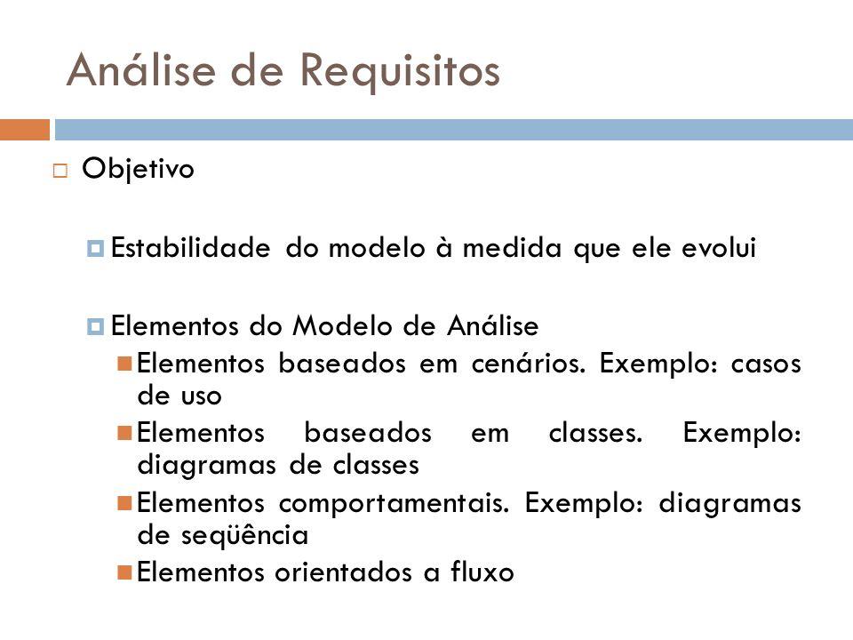 Análise de Requisitos Objetivo Estabilidade do modelo à medida que ele evolui Elementos do Modelo de Análise Elementos baseados em cenários. Exemplo: