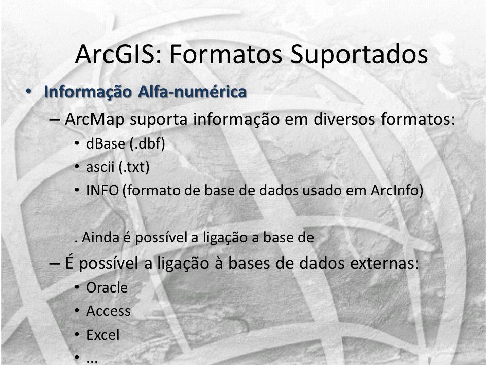 Informação Alfa-numérica Informação Alfa-numérica – ArcMap suporta informação em diversos formatos: dBase (.dbf) ascii (.txt) INFO (formato de base de