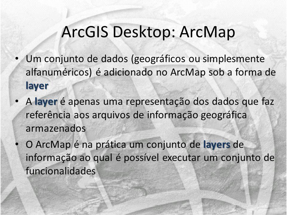 layer Um conjunto de dados (geográficos ou simplesmente alfanuméricos) é adicionado no ArcMap sob a forma de layer layer A layer é apenas uma represen