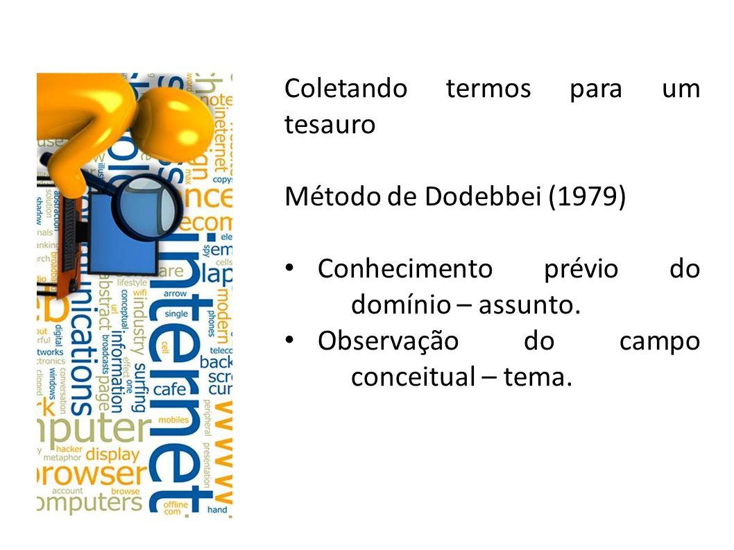 Coletando termos para um tesauro Método de Dodebbei (1979) Conhecimento prévio do domínio – assunto. Observação do campo conceitual – tema.