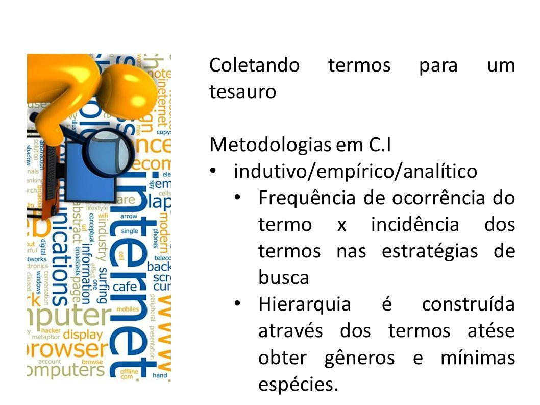Coletando termos para um tesauro Metodologias em C.I indutivo/empírico/analítico Frequência de ocorrência do termo x incidência dos termos nas estraté