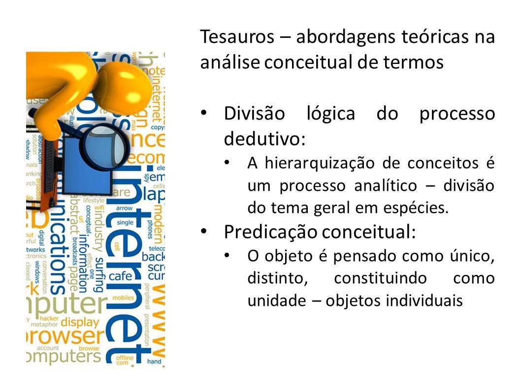 Tesauros – abordagens teóricas na análise conceitual de termos Divisão lógica do processo dedutivo: A hierarquização de conceitos é um processo analít