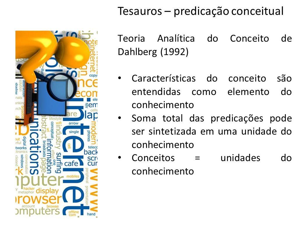 Tesauros – predicação conceitual Teoria Analítica do Conceito de Dahlberg (1992) Características do conceito são entendidas como elemento do conhecime