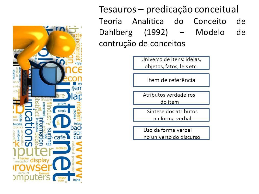 Tesauros – predicação conceitual Teoria Analítica do Conceito de Dahlberg (1992) – Modelo de contrução de conceitos Universo de itens: idéias, objetos