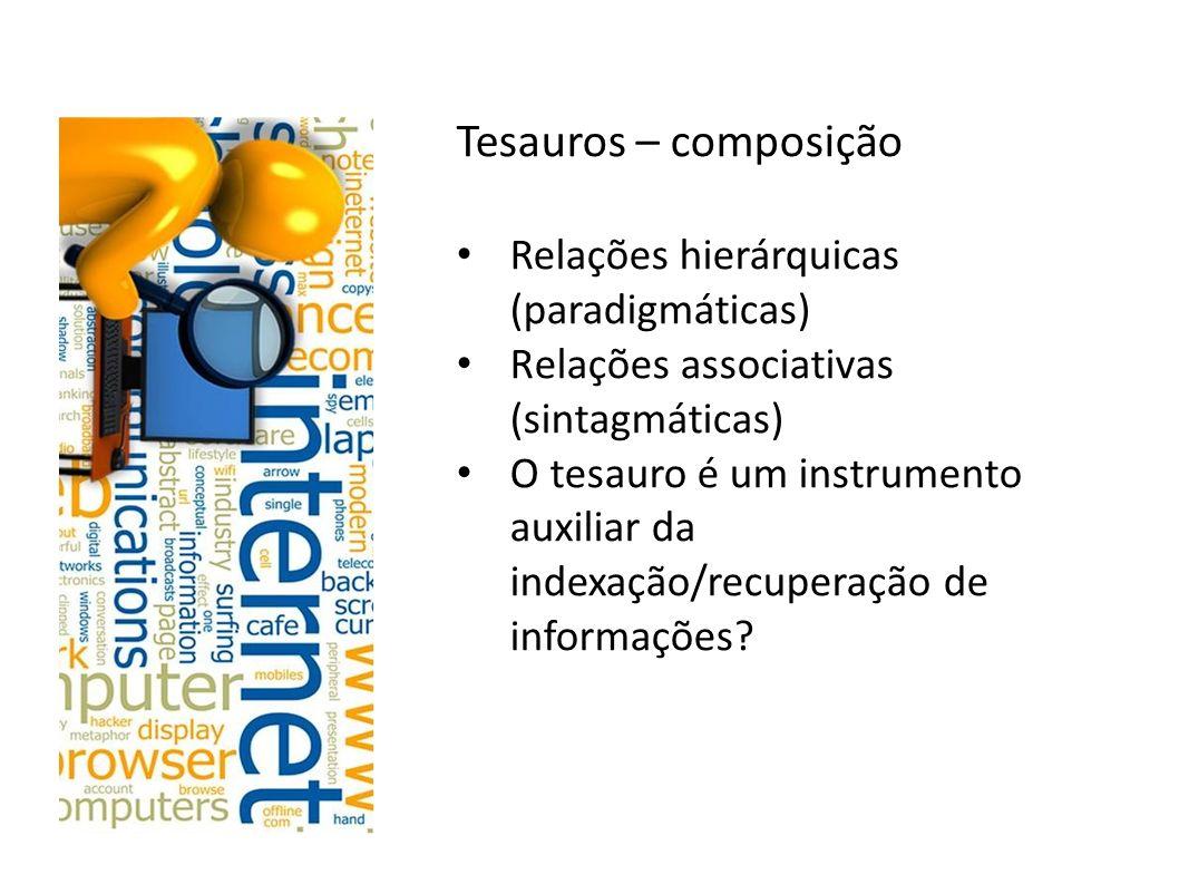 Tesauros – composição Relações hierárquicas (paradigmáticas) Relações associativas (sintagmáticas) O tesauro é um instrumento auxiliar da indexação/re