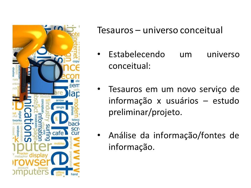 Tesauros – universo conceitual Estabelecendo um universo conceitual: Tesauros em um novo serviço de informação x usuários – estudo preliminar/projeto.