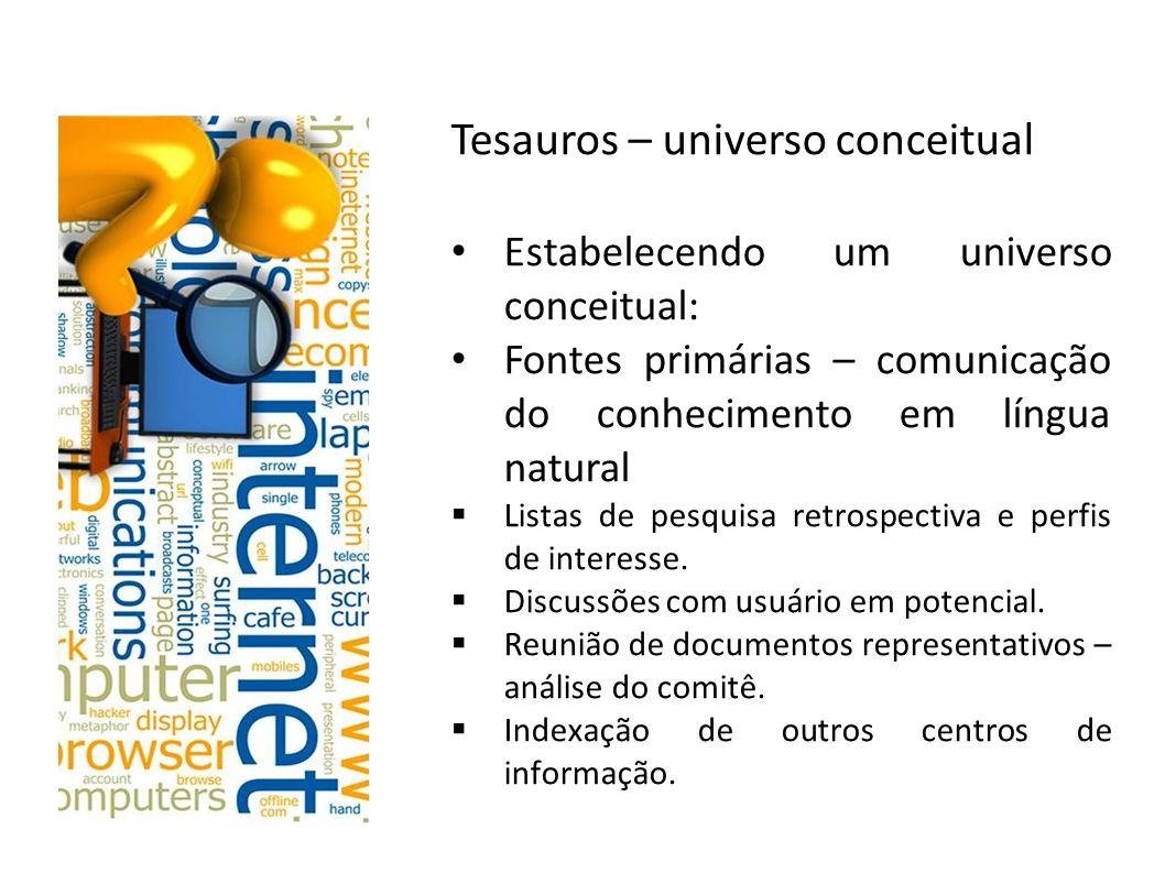 Tesauros – universo conceitual Estabelecendo um universo conceitual: Fontes primárias – comunicação do conhecimento em língua natural Listas de pesqui