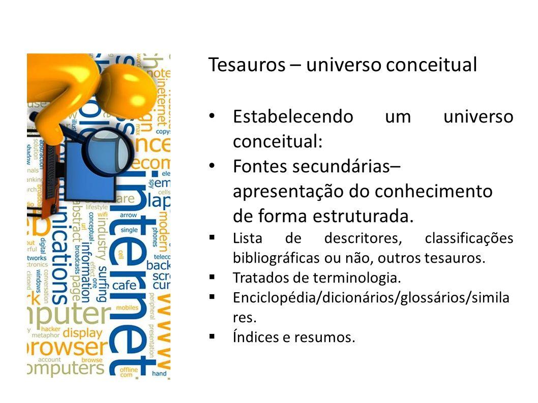 Tesauros – universo conceitual Estabelecendo um universo conceitual: Fontes secundárias– apresentação do conhecimento de forma estruturada. Lista de d