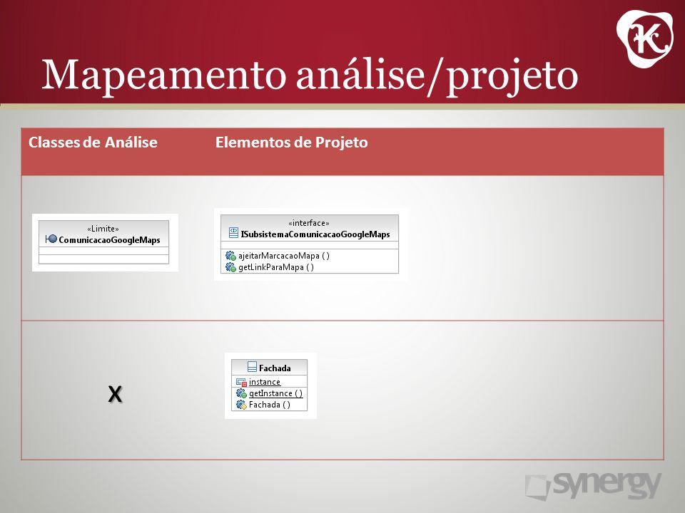 Classes de AnáliseElementos de Projeto x Mapeamento análise/projeto