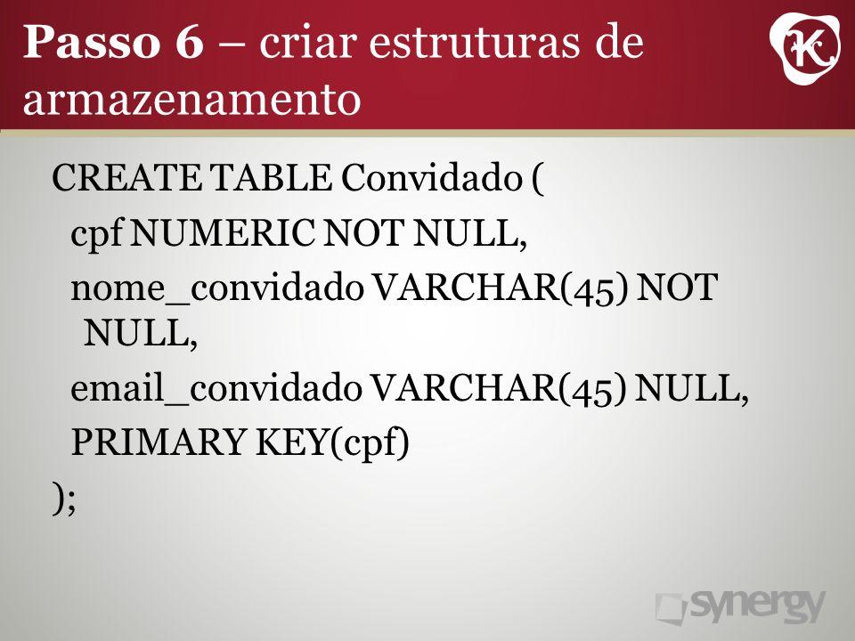 Passo 6 – criar estruturas de armazenamento CREATE TABLE Convidado ( cpf NUMERIC NOT NULL, nome_convidado VARCHAR(45) NOT NULL, email_convidado VARCHAR(45) NULL, PRIMARY KEY(cpf) );