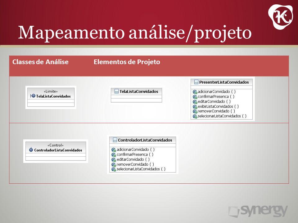 Classes de AnáliseElementos de Projeto Mapeamento análise/projeto
