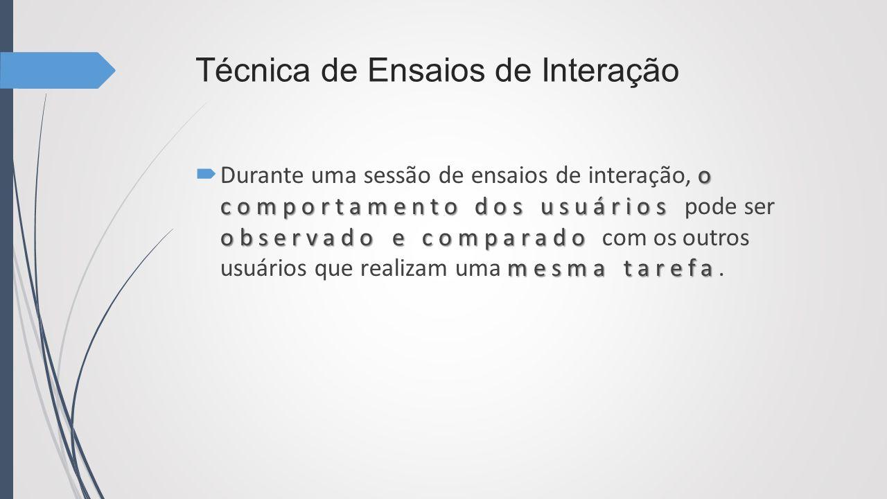 Técnica de Ensaios de Interação o comportamento dos usuários observado e comparado mesma tarefa Durante uma sessão de ensaios de interação, o comporta