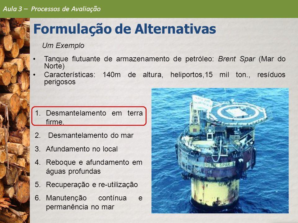 Tanque flutuante de armazenamento de petróleo: Brent Spar (Mar do Norte) Características: 140m de altura, heliportos,15 mil ton., resíduos perigosos 1