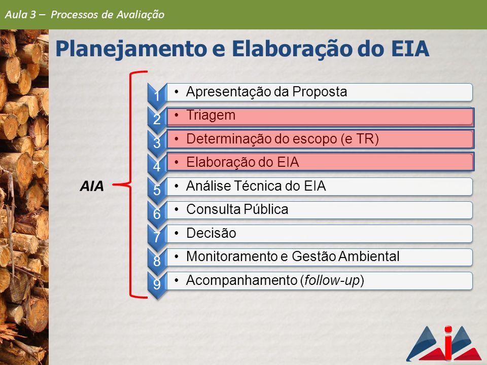 1 Apresentação da Proposta 2 Triagem 3 Determinação do escopo (e TR) 4 Elaboração do EIA 5 Análise Técnica do EIA 6 Consulta Pública 7 Decisão 8 Monit