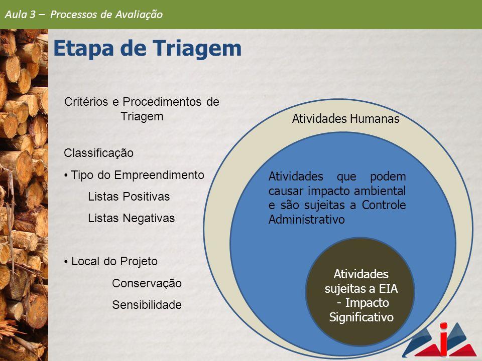Critérios e Procedimentos de Triagem Etapa de Triagem Atividades Humanas Atividades que podem causar impacto ambiental e são sujeitas a Controle Admin
