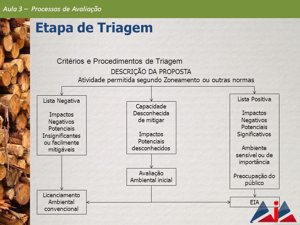 ATIVIDA DES Prof. Fernando Pires