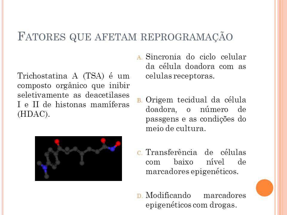 F ATORES QUE AFETAM REPROGRAMAÇÃO Trichostatina A (TSA) é um composto orgânico que inibir seletivamente as deacetilases I e II de histonas mamíferas (HDAC).