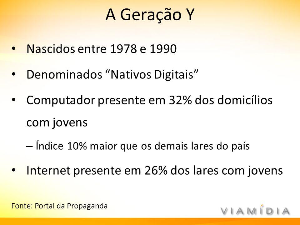 A Geração Y Nascidos entre 1978 e 1990 Denominados Nativos Digitais Computador presente em 32% dos domicílios com jovens – Índice 10% maior que os dem