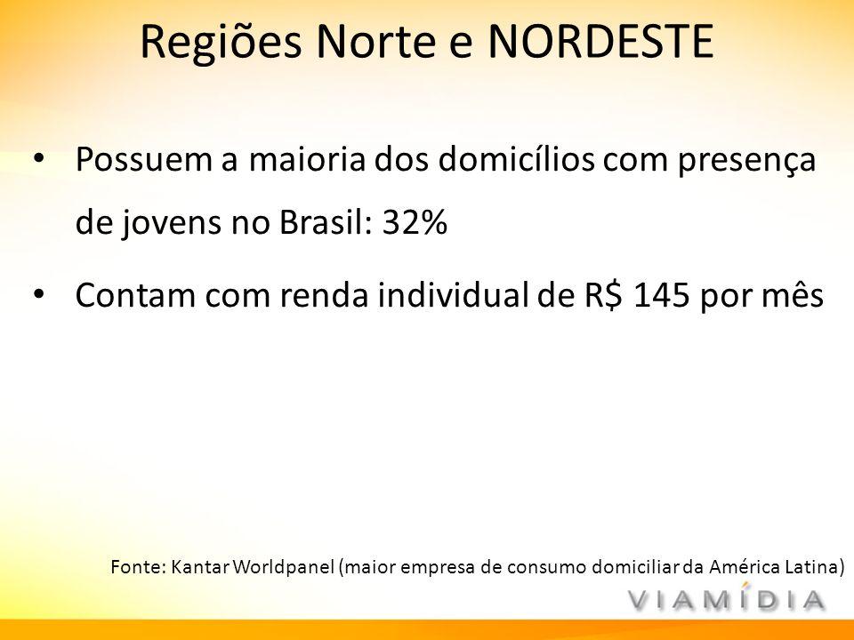 Regiões Norte e NORDESTE Possuem a maioria dos domicílios com presença de jovens no Brasil: 32% Contam com renda individual de R$ 145 por mês Fonte: K