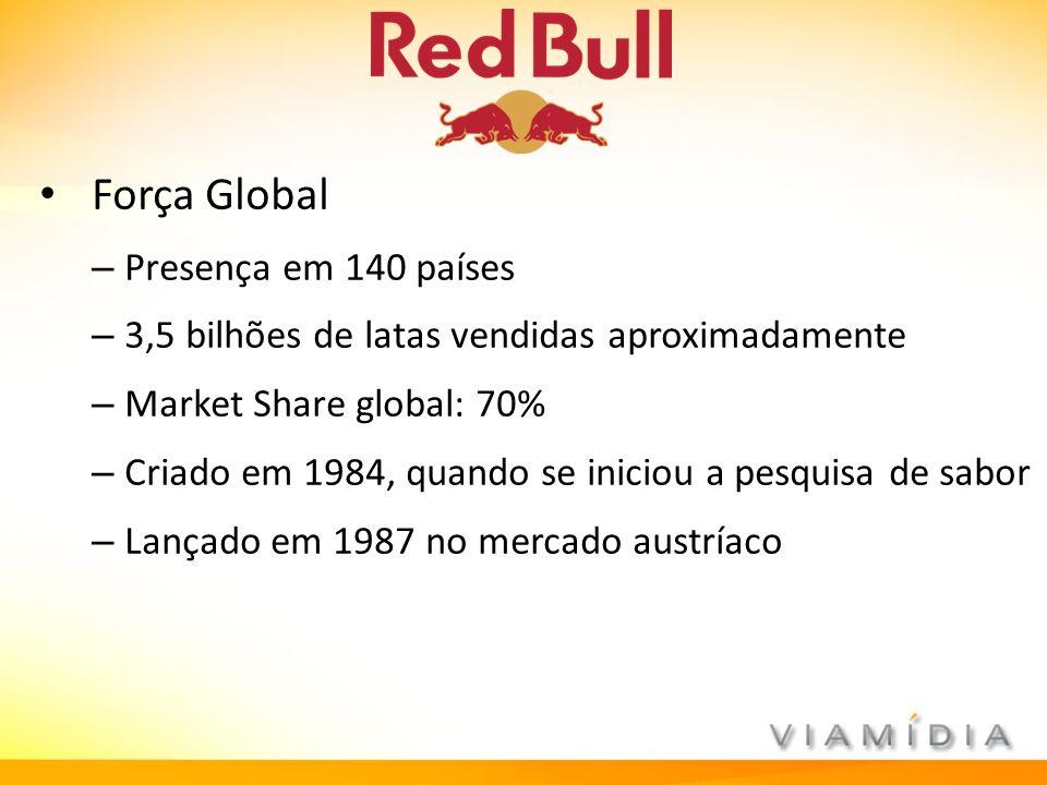 Força Global – Presença em 140 países – 3,5 bilhões de latas vendidas aproximadamente – Market Share global: 70% – Criado em 1984, quando se iniciou a