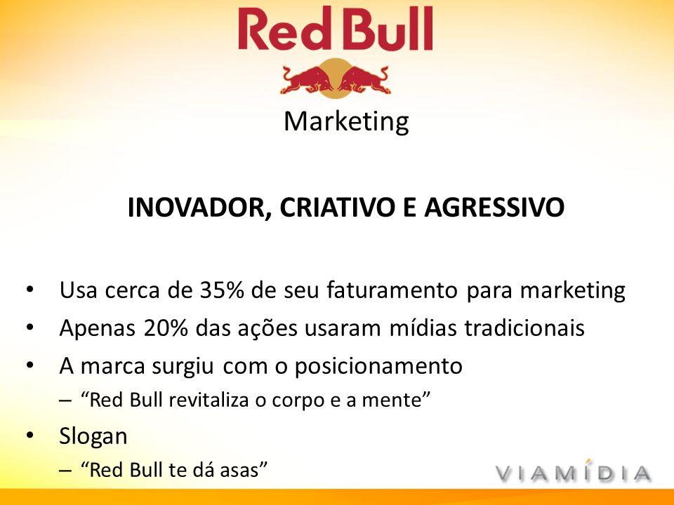 Marketing INOVADOR, CRIATIVO E AGRESSIVO Usa cerca de 35% de seu faturamento para marketing Apenas 20% das ações usaram mídias tradicionais A marca su