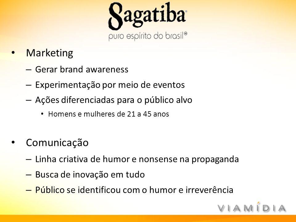 Marketing – Gerar brand awareness – Experimentação por meio de eventos – Ações diferenciadas para o público alvo Homens e mulheres de 21 a 45 anos Com