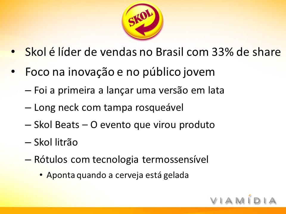 Skol é líder de vendas no Brasil com 33% de share Foco na inovação e no público jovem – Foi a primeira a lançar uma versão em lata – Long neck com tam