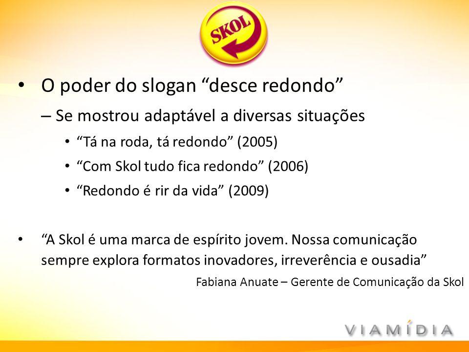 O poder do slogan desce redondo – Se mostrou adaptável a diversas situações Tá na roda, tá redondo (2005) Com Skol tudo fica redondo (2006) Redondo é