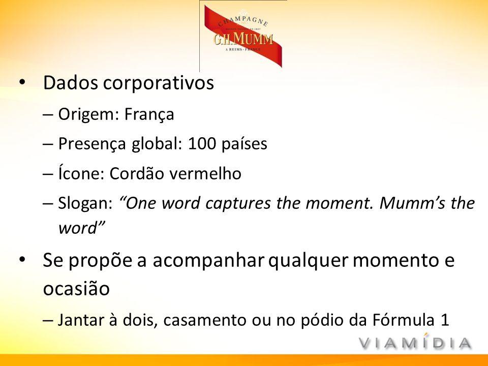 Dados corporativos – Origem: França – Presença global: 100 países – Ícone: Cordão vermelho – Slogan: One word captures the moment. Mumms the word Se p