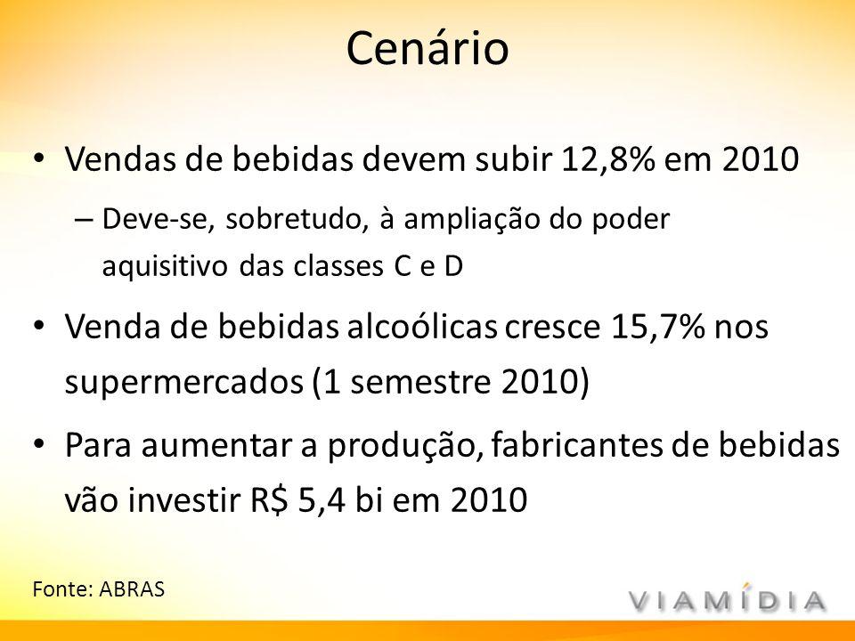 Cenário Vendas de bebidas devem subir 12,8% em 2010 – Deve-se, sobretudo, à ampliação do poder aquisitivo das classes C e D Venda de bebidas alcoólica